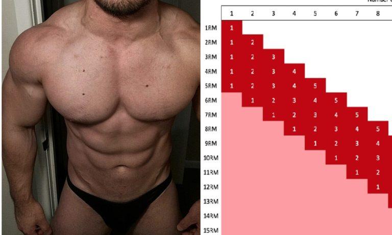 【 オールアウト前の5レップ が筋肥大を引き起こす】理論で筋トレを賢くデザインしよう