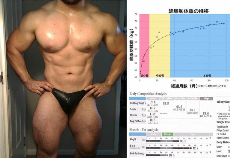 筋トレ で増やせる筋肉量の限界を求めよう|9年間の筋トレで筋肉量はこう増える